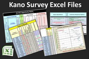 Home kano model kano model kano survey templates ccuart Images